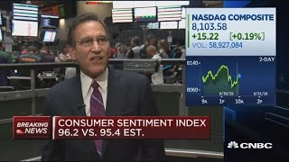 Consumer sentiment index at 96.2 in August