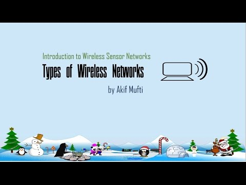 Introduction to WSN -Types of Wireless Networks( Part1 )