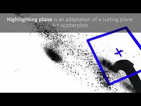 Scaptics and Highlight-Planes
