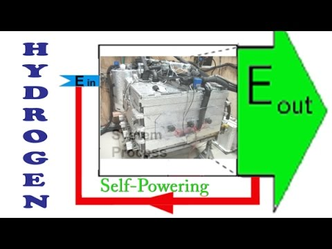 Hydrogen Production 2000% Efficiency , Self-Powering Energy 2017 - Fuel Cell Technology