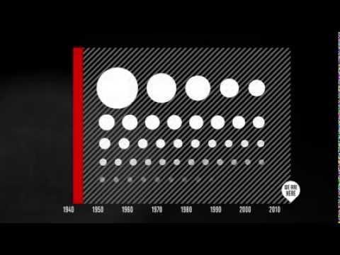 Количество погибших во Второй Мировой Войне
