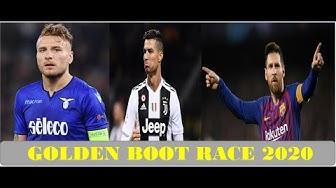 European Golden Boot Race 2020   Top 15