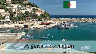 Download Video 10 Most Visited Arab Countries MP3 3GP MP4