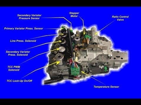 CVT Transmission Valve Body