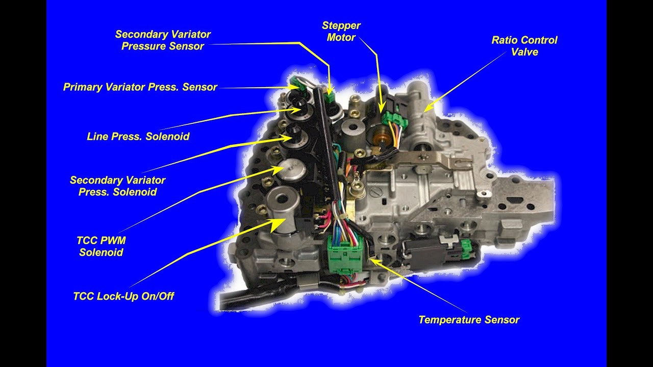 CVT Transmission Valve Body - YouTube