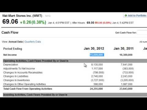 Net Income On The Cash Flow Statement