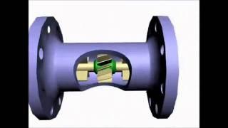 Принцип работы турбинных расходомеров от prock.com.ua(Наглядное видео принципа работы турбинного расходомера от компании Прок (prock.com.ua), 2012-01-16T07:09:28.000Z)