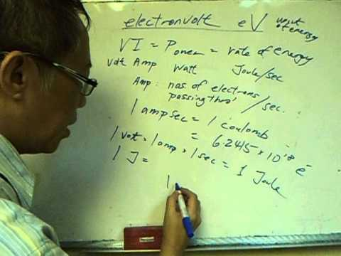 HKDSE Physics elective Atomic world : What is ElectronVolt eV,  - 梁 Sir