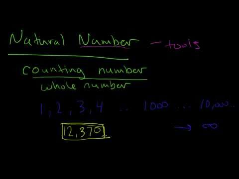 What are Natural Numbers ? - Natural numbers explained