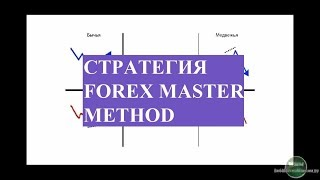 Стратегия Forex Master Method + советник TradeLocator