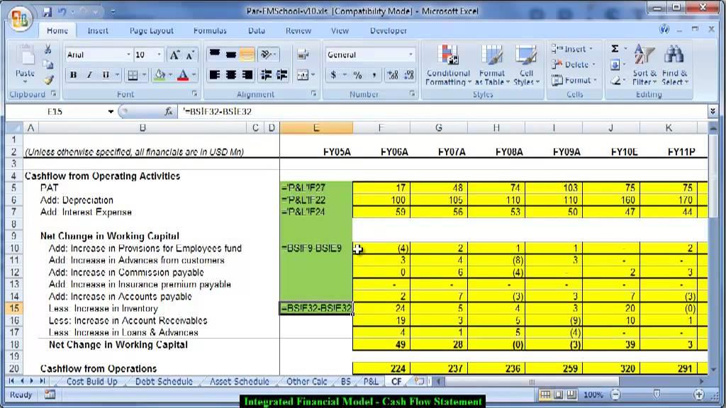 Financial Modeling Modeling Cash Flow Statement - YouTube