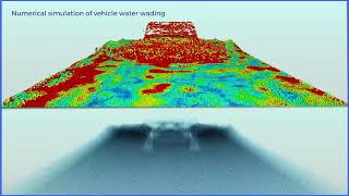 NFLOW SPH Numerical simulation of vehicle water wading