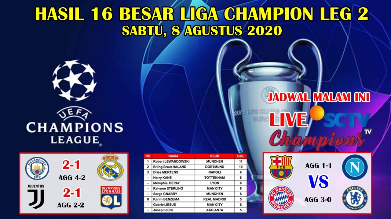 How to watch UEFA Champions League 2020 live in the U.S. ...