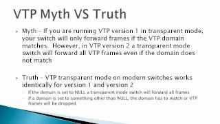 vtp theory operations