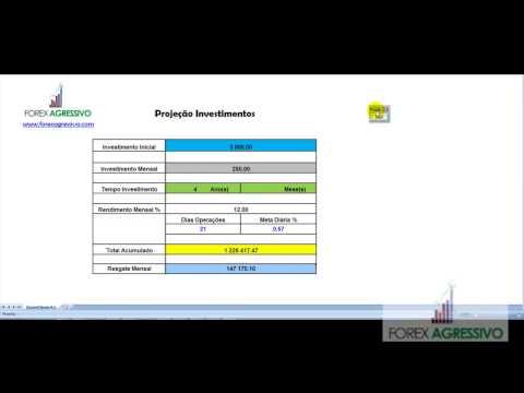 Estrategia de forex 95 ganadora (probada)