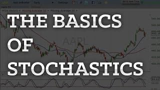 The Basics of Stochastics Trading Explained Simply In 4 Minutes