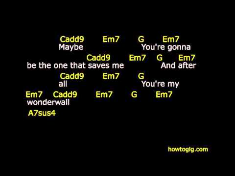 Wonderwall Oasis Lyrics and chords