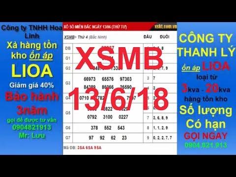 XSMB - Kết quả xổ số miền Bắc minh ngọc hôm nay - Apps on ...