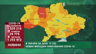 Коронавірус в Украі ні статистика за 20 березня