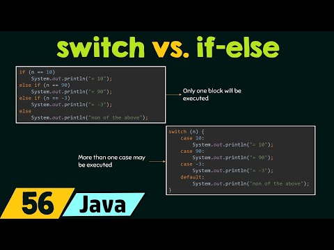 Switch Vs If-else In Java