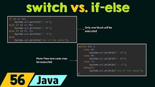 switch vs. if-else in Java