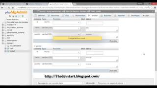 Symfony2 Tutorial 2   CRUD ADD,Update,Show,Delete