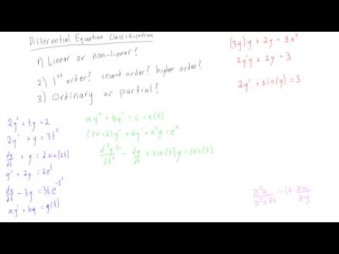 How to classify differential equations