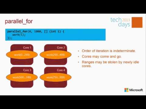 Blazing Fast Windows 8 Apps using Visual C++