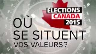 Élections Canada 2015 - Boussole électorale