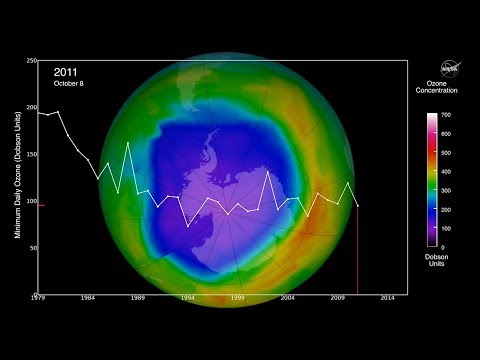 NASA Sees First Direct Proof of Ozone Hole Recovery