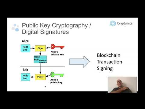 Blockchain Basics E2 - Cryptography