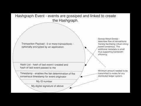 Boston Hashgraph Meetup: Intro to Hashgraph - The Journey Begins