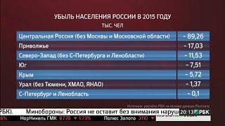Россия оказалась на пороге «демографической ямы»(, 2016-02-03T18:31:24.000Z)
