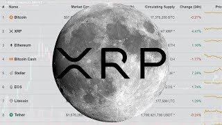 XRP EOY Bull Run Will Make XRP the #1 Cryptocurrency! - Downfall of BTC & ETH. - Huge Update!