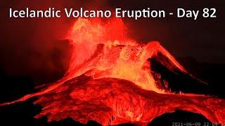 Download DrFox2000  -  Live Stream - Iceland Volcano - Day 82