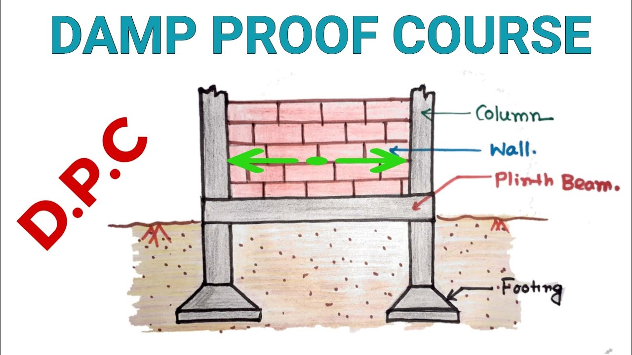 DAMP PROOF COURSE | DPC | IN HINDI | 🔥🔥🔥🔥 - YouTube