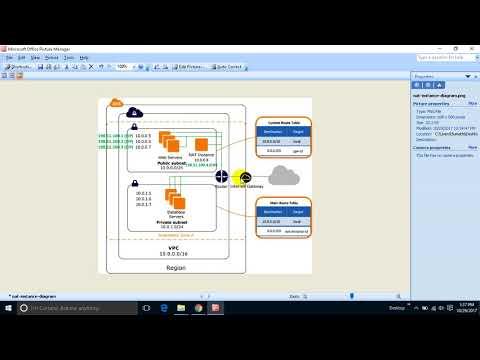 Understanding NAT Gateway and Internet Gateway on AWS