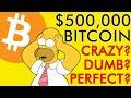 Bitcoin Price Prediction  Short Term Analysis 2020 - YouTube