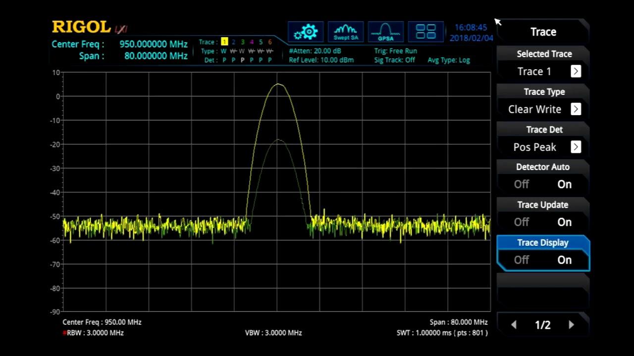 RF Characterization: Rigol RSA5000 Series Spectrum Analyzers