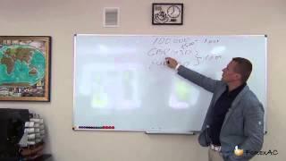 Лот на  Форекс | Видео уроки Форекс