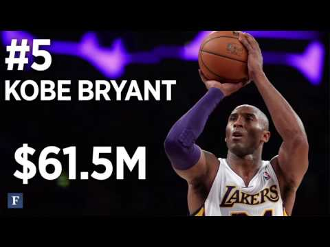 The 10 Highest Paid Athletes In The World