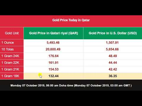 Gold Price in Qatar in Qatari riyal (QAR) 07 October 2019