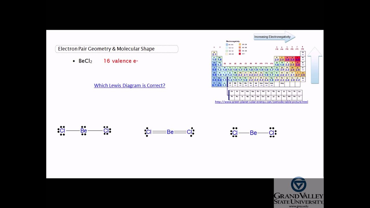 What Is The Molecular Shape Of Becl2