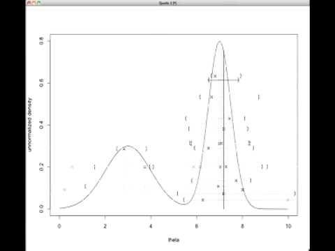 slice sampling - animation in a 1D bimodal distribution