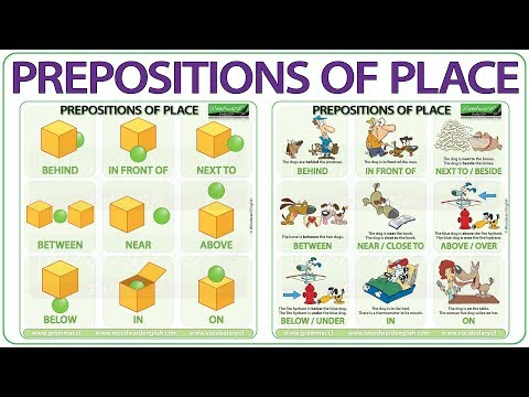 Prepositions of Place - English Grammar