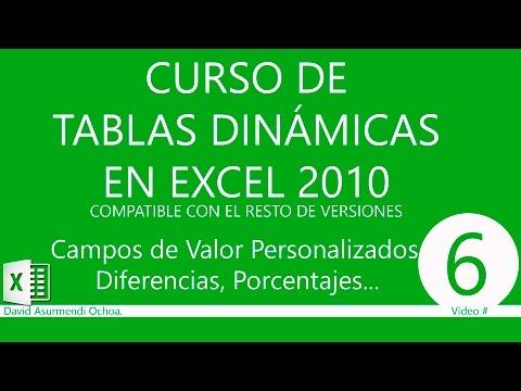 Tablas Dinámicas en Excel 2010: Campos de Valor Personalizados. Contar, Diferencias, Porcentajes...