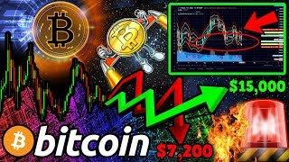 Bitcoin Winding Up for HUGE MOVE!! $15K or $7.2K? Watch THESE LEVELS! [Expert Analysis]