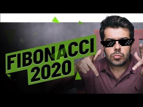 FIBONACCI PARA DAY TRADE - Versão 2020