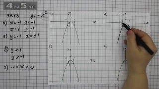 видео ГДЗ по алгебре 7 класс. Мордкович А.Г. - решебник, ответы онлайн