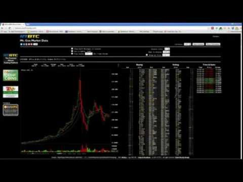 Trading software for bitcoin